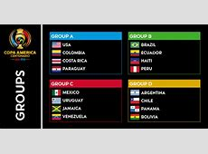 Groups and Matchups Set for Historic 2016 Copa America