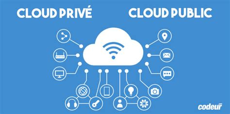 cloud public  cloud prive  choisir