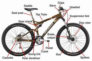 Full Suspension Bike Diagram