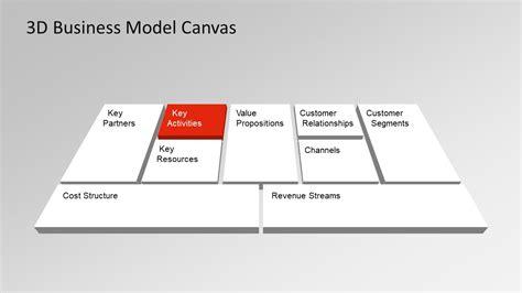 canvas key activities template ppt business model canvas powerpoint templates slidemodel