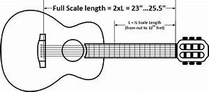 Acoustic Guitar Scale Length  What It Is And Why It Matters    Jazzyacousticguitar Com