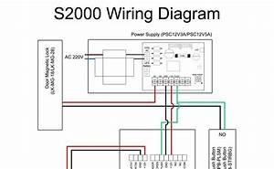 Hid Door Acces Control Wiring Diagram