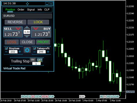 mt4 demo the virtualtradepad mt4 demo trading utility