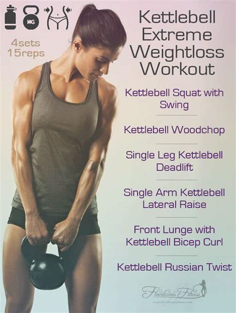 kettlebell workout weight loss extreme fat workouts circuits exercise lose beginners fitness challenge blasting cardio toning posh kb perfect muscle