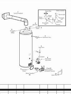 7007915 Invitations Qxp Rheem Ruud Water Heater Parts Guide