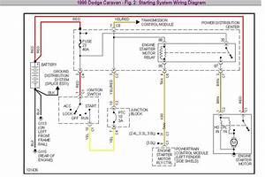Basic Ignition Wiring Diagram Dodge Caravan