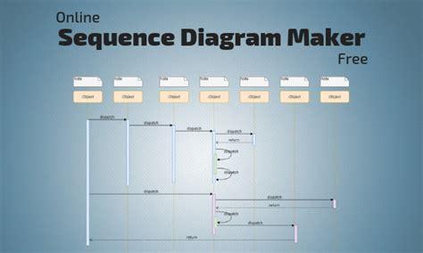 Er Diagram Maker Free by 5 Sequence Diagram Maker Websites Free