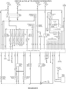 1990 Ford F 250 5 0 Fuse Diagram by Solved How Do I Adjust The Fuel Mixture On The Ford 460