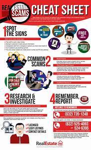 Real Estate Scams Cheat Sheet