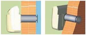 climatiseur sans groupe exterieur achat de climatisation With climatisation sans moteur exterieur