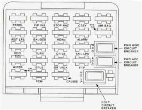 94 Grand Am Wiring Diagram by Pontiac Grand Am 1994 Fuse Box Diagram Auto Genius