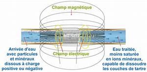 Anti Calcaire Magnétique Pour Arrivée D Eau : adoucisseur d eau magn tique adoucisseur d 39 eau ~ Farleysfitness.com Idées de Décoration