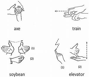 Examples Of Sign Language For Two