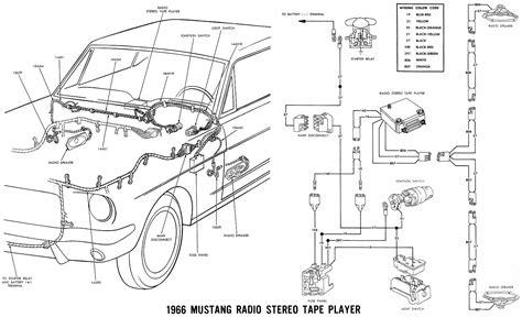 Mustang Electrical Wiring Diagram Schematics Online