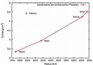 Dampfdruck Berechnen : dichte ~ Themetempest.com Abrechnung