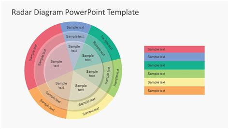 simple risk radar powerpoint diagrams