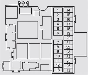 Honda S2000  2002 - 2005  - Fuse Box Diagram