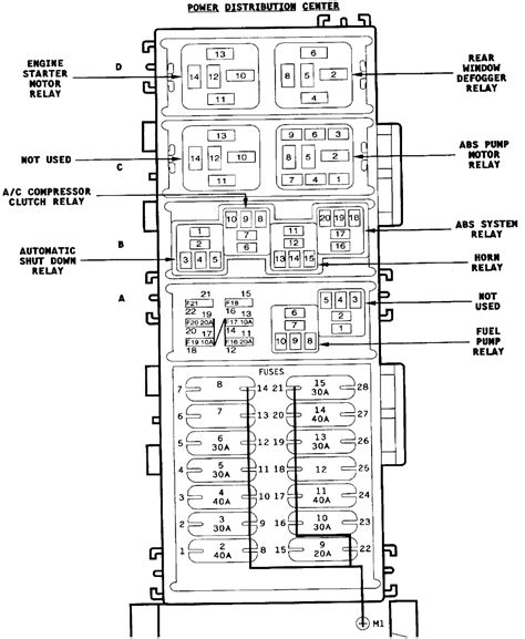 1994 Wrangler Wiring Diagram by 1994 Jeep Wrangler Fuse Box Diagram Wiring Diagram Database