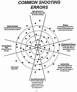 Common Shooting Error Chart