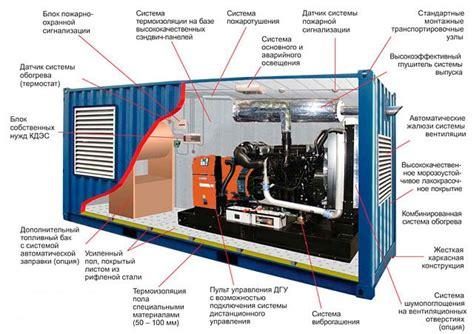 Ветровые электростанции 1.5 мвт690v energystock