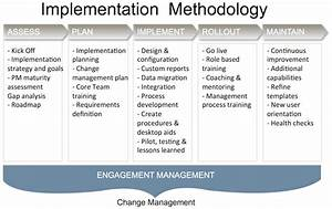Primavera p6 implementation consulting for Implementation methodology template