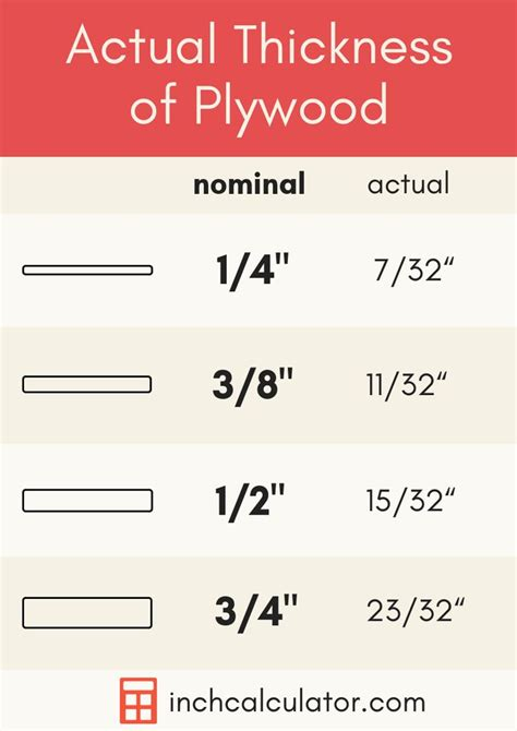 actual plywood thickness  size  images plywood