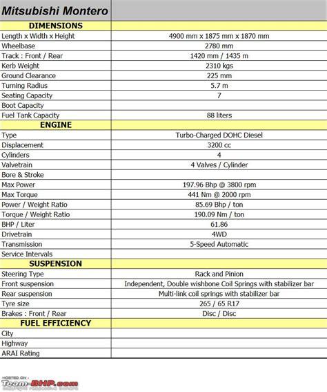 Mitsubishi Montero Specs by Mitsubishi Montero Technical Specifications Feature