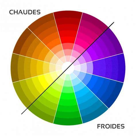 Couleur Chaudes Et Froides Digital Painting Couleurs Chaudes Froides Drawings