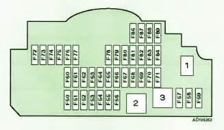 similiar 2003 bmw 525i fuse box diagram keywords 2003 bmw 525i fuse box diagram