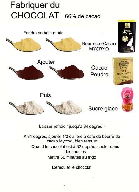 tablette pour recette de cuisine preparations de base le de bernard dauphin