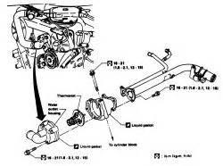 small engine maintenance and repair 1992 nissan stanza regenerative braking repair guides engine electrical thermostat