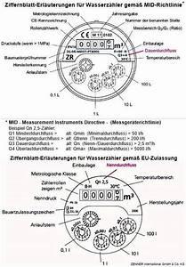 Durchflussmenge Berechnen Druck : wasserz hler shkwissen haustechnikdialog ~ Themetempest.com Abrechnung
