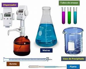 Instrumentos para medir volumen Quimica Quimica Inorganica