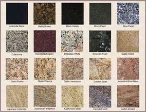 kitchen cabinet backsplash ideas best 25 types of granite ideas on marble