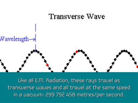 rays waves transverse same travel speed vacuum radiation these