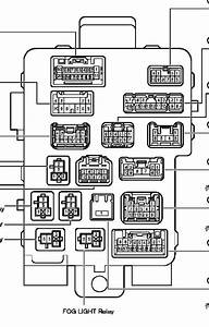 2002 Toyota Highlander Fuse Diagram