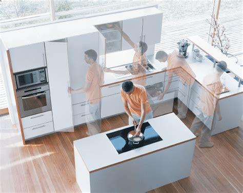 Werkbladhoogte Keuken by Ergonomie Een Keuken Atumre