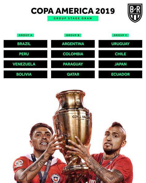 Japan copa america fifa 19 jul 11, 2019. Copa America ทำไมมี Japan กับ Qatar ร่วมเตะ?