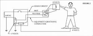 Effective Equipment Grounding