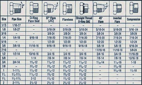 wrs hose fittings  houston product catalogs  specifications