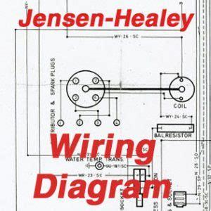 Jensen Healey Wiring Diagram The Museum
