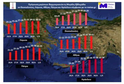 Das griechische staatsgebiet grenzt an albanien, nordmazedonien, bulgarien und die türkei. Der Liveticker zur Corona Krise in Griechenland. | Radio Kreta