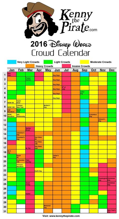 Disney World Crowd Calendar Best 25 Disney Crowd Calendar Ideas On Pinterest Disney