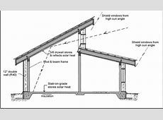 Clerestory roof Google Search house she shed