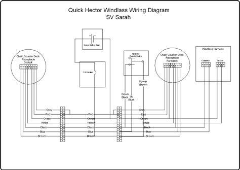 installing a windlass
