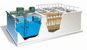 Small Community Water Treatment Plant - Travalair U00ae
