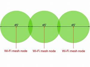 Wi Fi Diagram   13 Wiring Diagram Images
