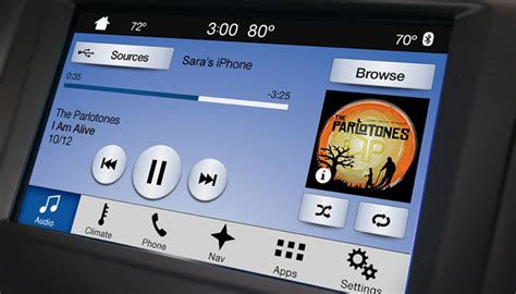 ford sync    faster    standout