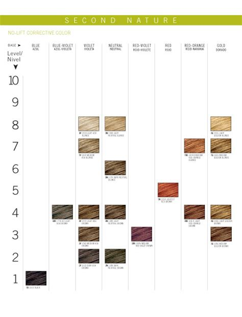 clairol color chart second nature color chart