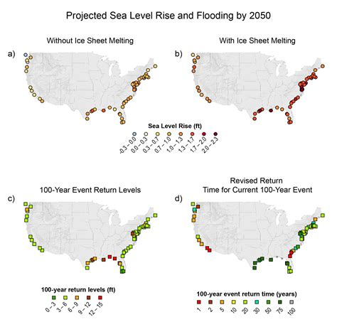 coasts national climate assessment